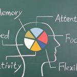 10 passi efficaci per apprendere e memorizzare rapidamente